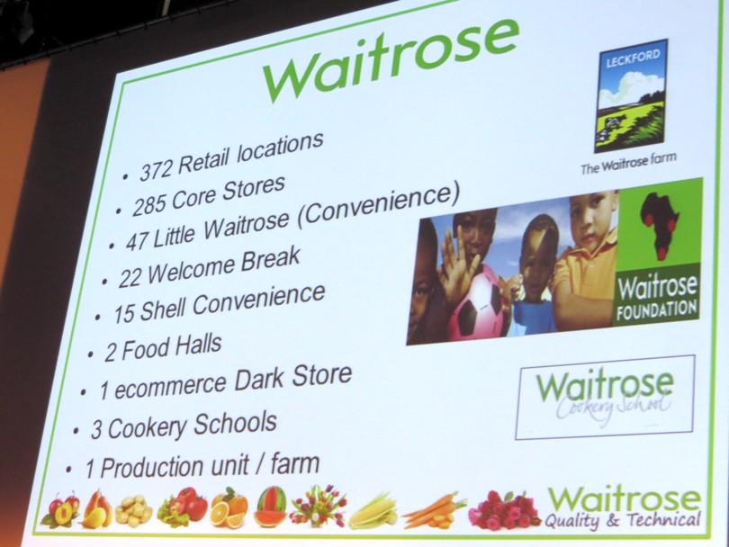Chi è Waitrose