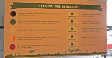 Piacere Terra Milano via Brenta - Reparto Ortofrutta