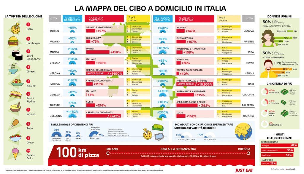 Mappa Consumi a Domicilio in Italia
