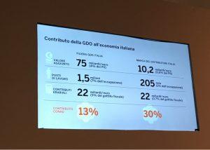 Gdo_Economia_Italia