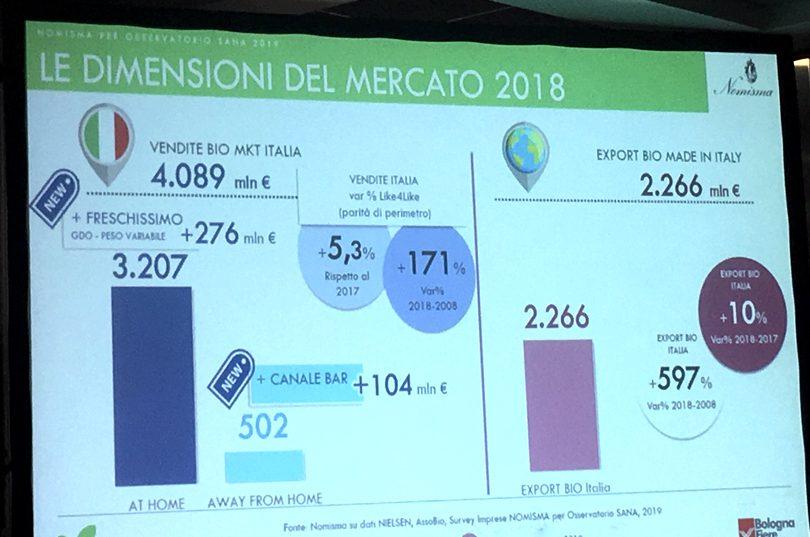 MercatoBio2018