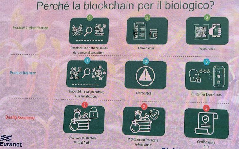 Blockchain e bio