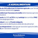 """Decreto """"Cura Italia"""", ecco le misure per l'agricoltura"""